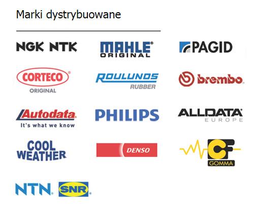marki dystrybuowane